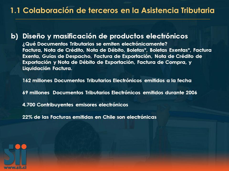b)Diseño y masificación de productos electrónicos ¿Qué Documentos Tributarios se emiten electrónicamente? Factura, Nota de Crédito, Nota de Débito, Bo