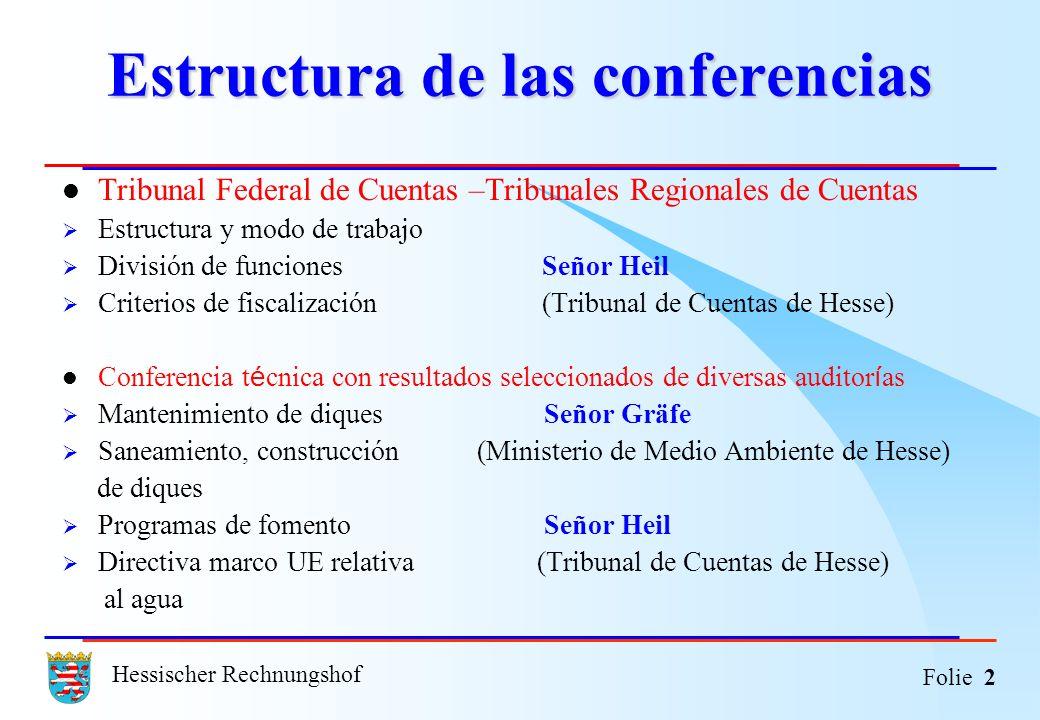 Hessischer Rechnungshof Folie 2 Estructura de las conferencias Tribunal Federal de Cuentas –Tribunales Regionales de Cuentas Estructura y modo de trab