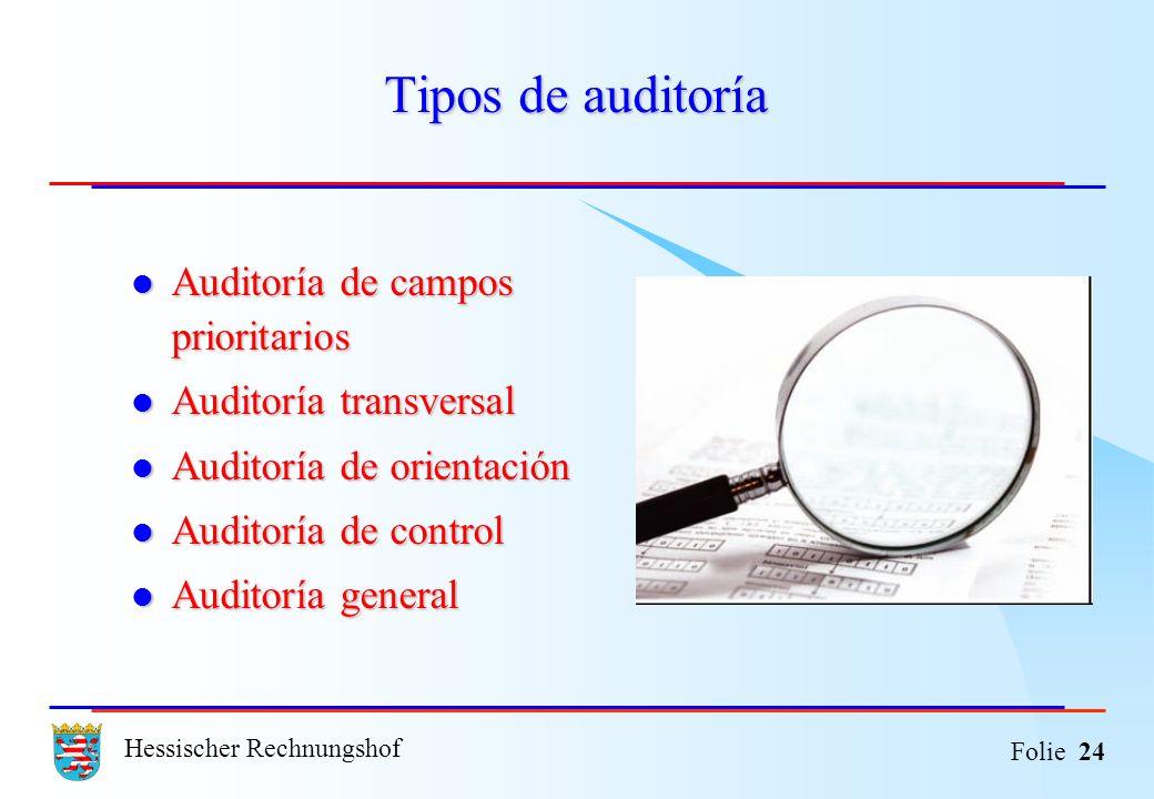 Hessischer Rechnungshof Folie 24 Tipos de auditoría Auditoría de campos prioritarios Auditoría de campos prioritarios Auditoría transversal Auditoría