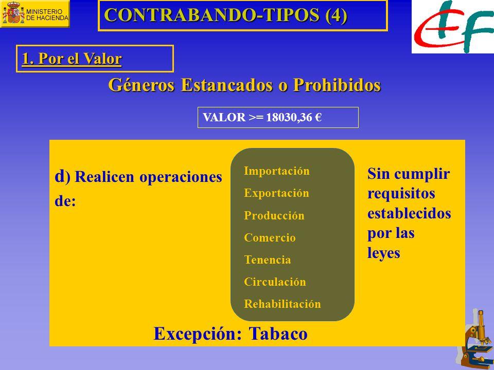 VALOR >= 18030,36 CONTRABANDO-TIPOS (4) 1. Por el Valor Géneros Estancados o Prohibidos d ) Realicen operaciones de: Excepción: Tabaco Importación Exp