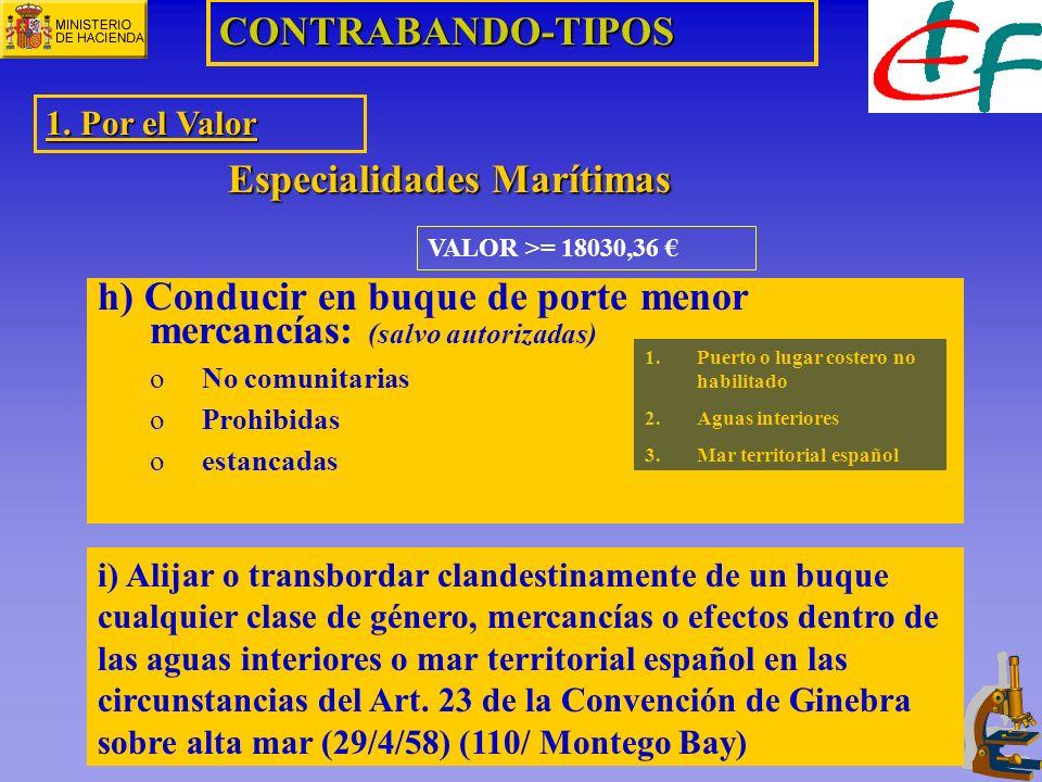 i) Alijar o transbordar clandestinamente de un buque cualquier clase de género, mercancías o efectos dentro de las aguas interiores o mar territorial