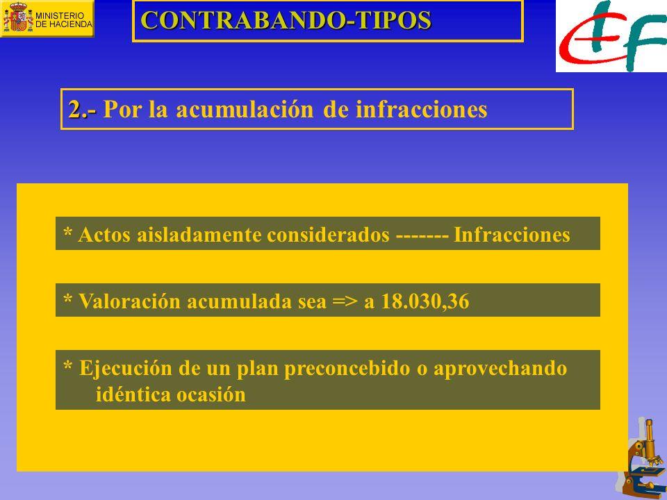 CONTRABANDO-TIPOS 2.- 2.- Por la acumulación de infracciones * Actos aisladamente considerados ------- Infracciones * Valoración acumulada sea => a 18
