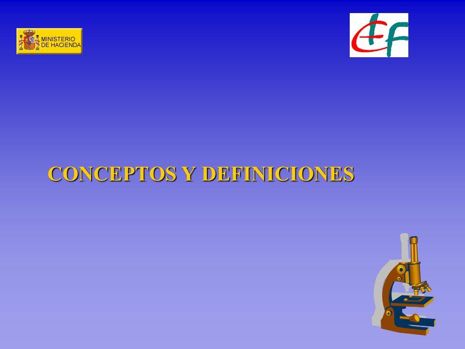 La Agencia Estatal de Administración Tributaria y el Contrabando AñoHachis (Kgrs.) Cocaína (Kgrs.) 199468.186941 199542.8792.920 199689.5786.312 199792.5553.684 1998117.6293.442 1999117.3557.851 2000145.6092.662 2001129.31416.606 2002139.55814.344 2003220.47327.346 Cantidades aprehendidas