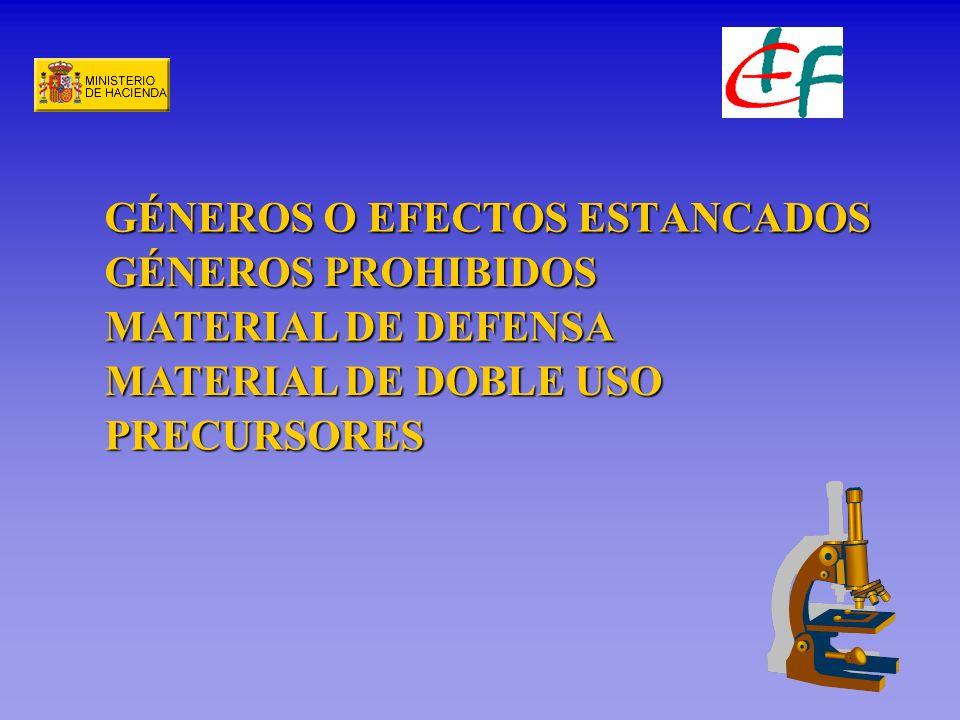 GÉNEROS O EFECTOS ESTANCADOS GÉNEROS PROHIBIDOS MATERIAL DE DEFENSA MATERIAL DE DOBLE USO PRECURSORES