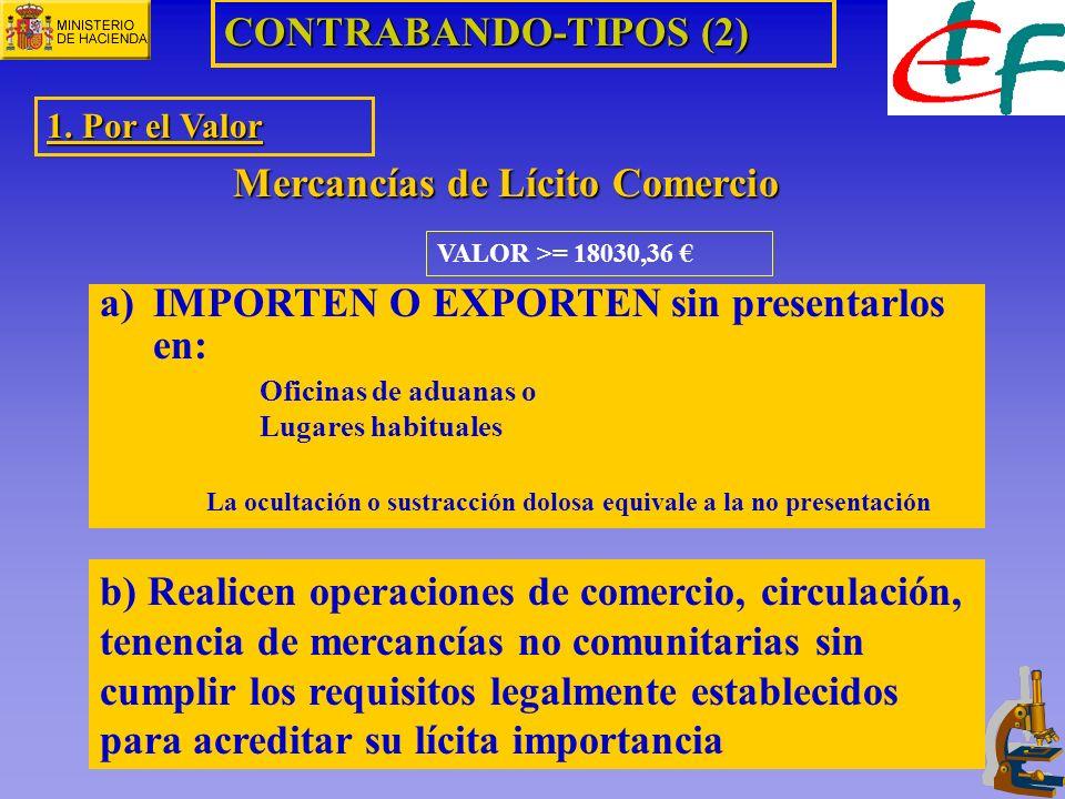 c) Destinen al consumo: La mercancía en tránsito Con incumplimiento de la normativa ++++ Mercancías que circulen al amparo del convenio T.I.R.