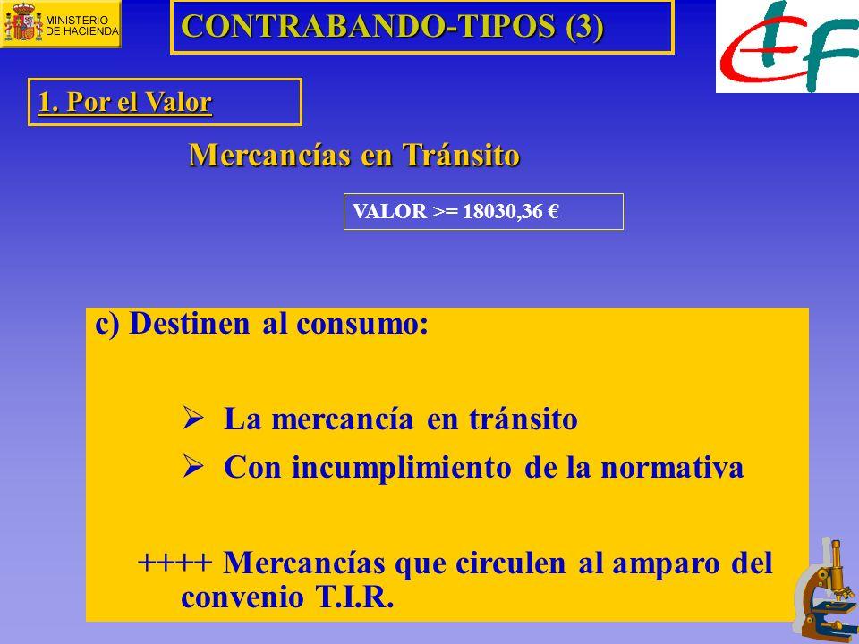 c) Destinen al consumo: La mercancía en tránsito Con incumplimiento de la normativa ++++ Mercancías que circulen al amparo del convenio T.I.R. VALOR >