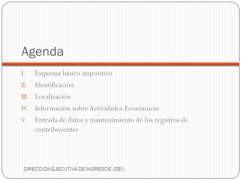Agenda I. Esquema básico impositivo II. Identificación III. Localización IV. Información sobre Actividades Económicas V. Entrada de datos y mantenimie