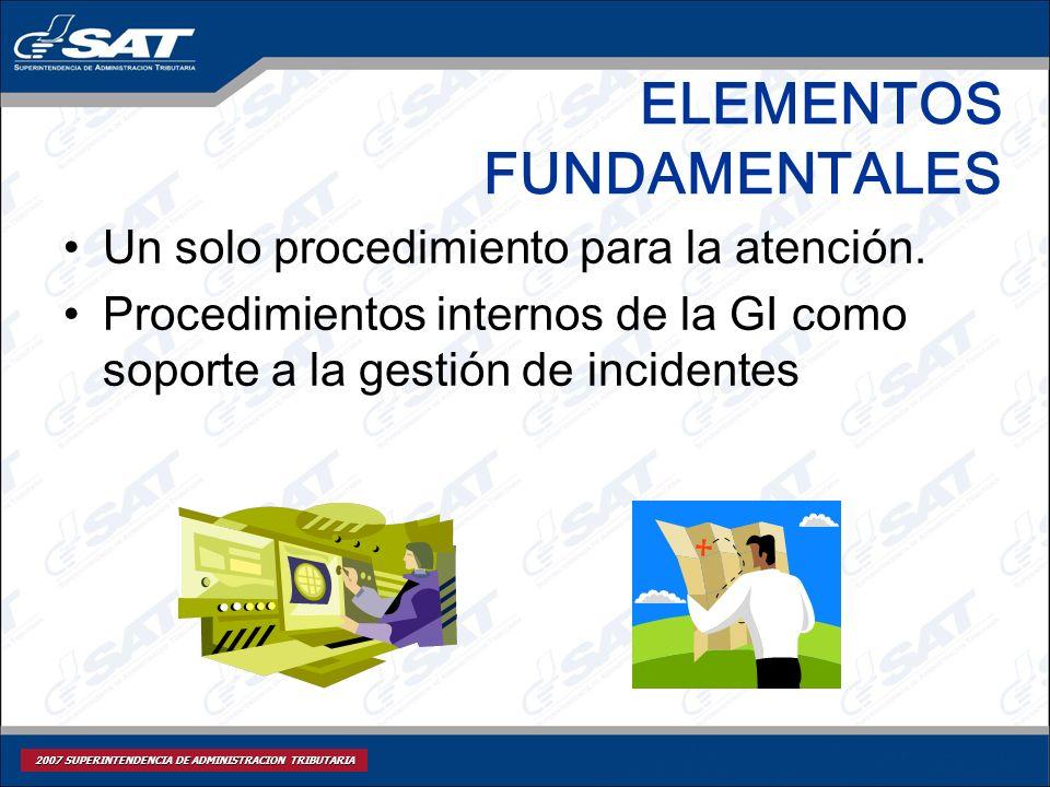 2007 SUPERINTENDENCIA DE ADMINISTRACION TRIBUTARIA ELEMENTOS FUNDAMENTALES Un solo procedimiento para la atención. Procedimientos internos de la GI co