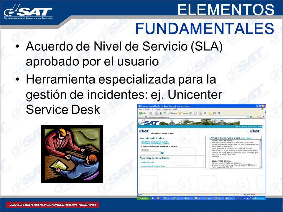 2007 SUPERINTENDENCIA DE ADMINISTRACION TRIBUTARIA ELEMENTOS FUNDAMENTALES Acuerdo de Nivel de Servicio (SLA) aprobado por el usuario Herramienta espe