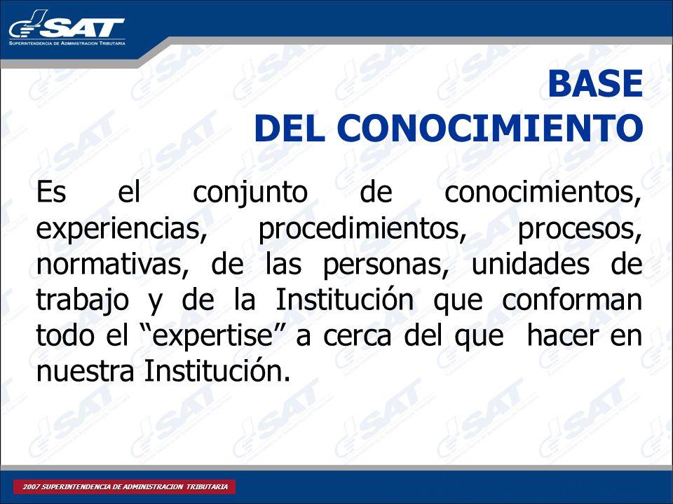 2007 SUPERINTENDENCIA DE ADMINISTRACION TRIBUTARIA BASE DEL CONOCIMIENTO Es el conjunto de conocimientos, experiencias, procedimientos, procesos, norm