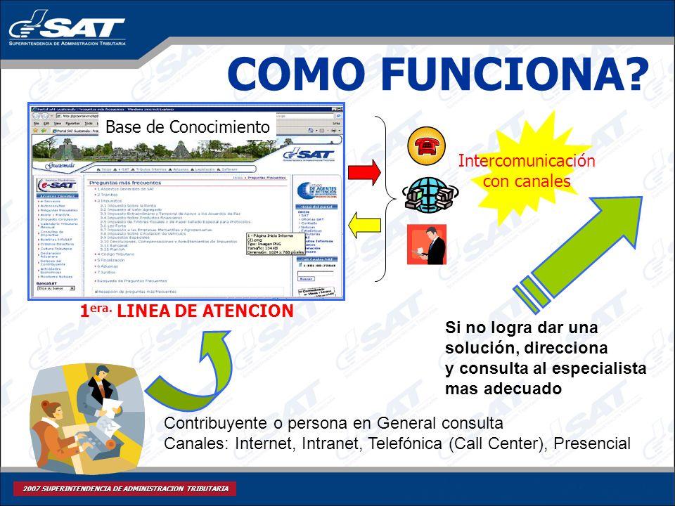 2007 SUPERINTENDENCIA DE ADMINISTRACION TRIBUTARIA COMO FUNCIONA? Contribuyente o persona en General consulta Canales: Internet, Intranet, Telefónica