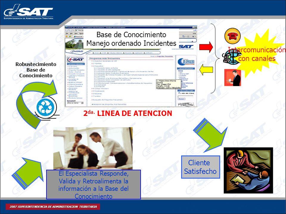 2007 SUPERINTENDENCIA DE ADMINISTRACION TRIBUTARIA El Especialista Responde, Valida y Retroalimenta la información a la Base del Conocimiento Robustec