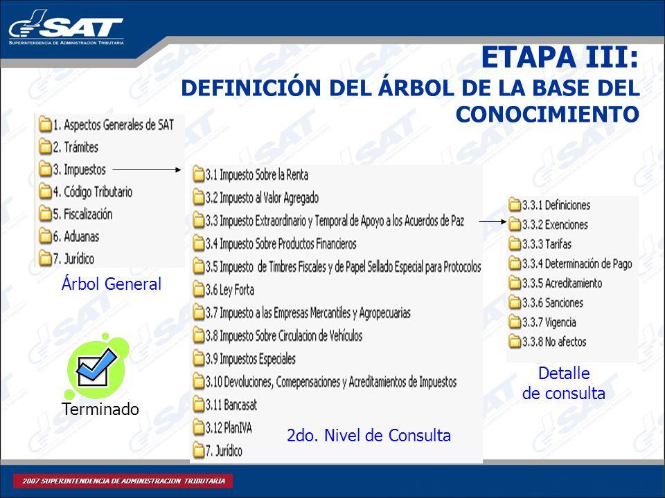 2007 SUPERINTENDENCIA DE ADMINISTRACION TRIBUTARIA ETAPA III: DEFINICIÓN DEL ÁRBOL DE LA BASE DEL CONOCIMIENTO Árbol General 2do. Nivel de Consulta De