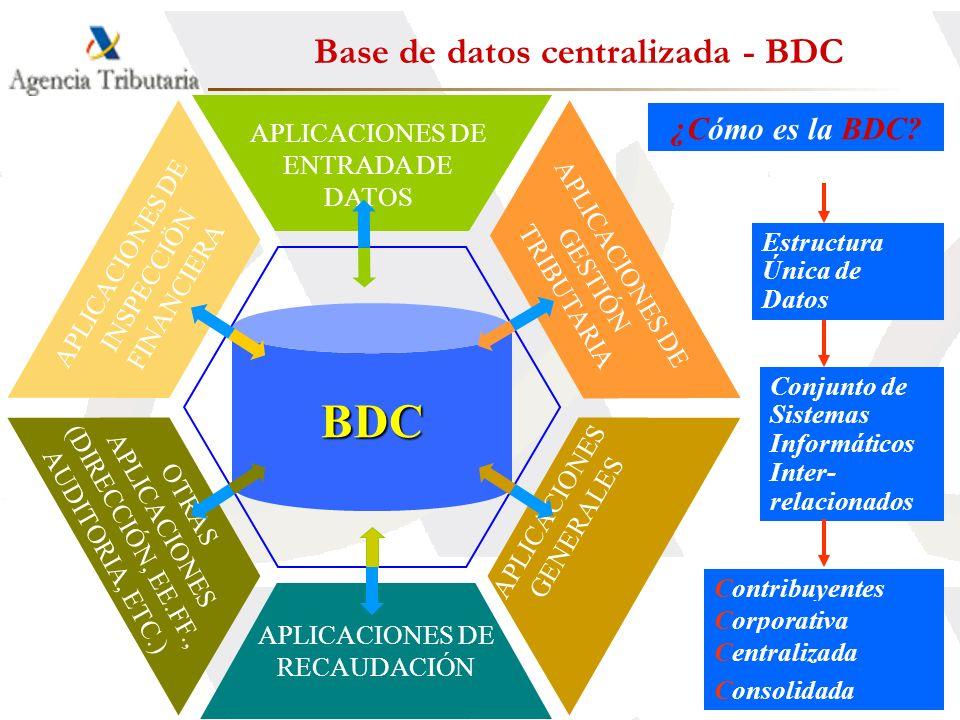 12 BDC APLICACIONES DE GESTIÓN TRIBUTARIA OTRAS APLICACIONES (DIRECCIÓN, EE.FF., AUDITORIA, ETC.) APLICACIONES DE ENTRADA DE DATOS APLICACIONES DE INS