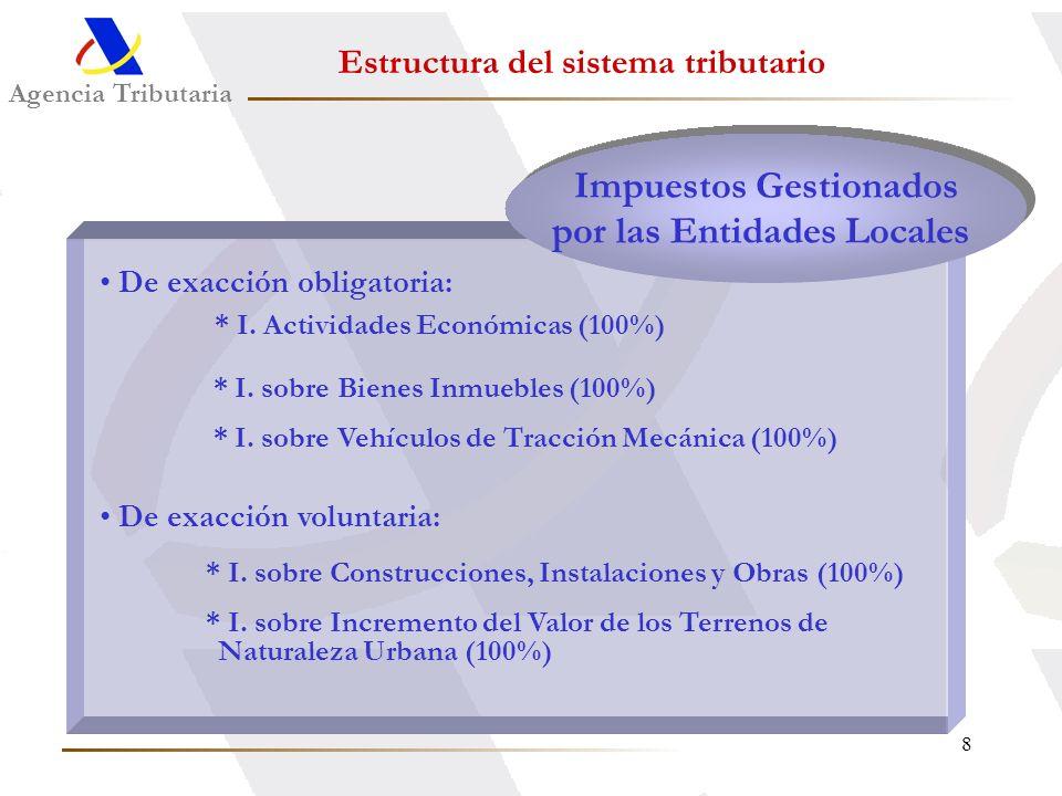 8 Agencia Tributaria De exacción obligatoria: * I. Actividades Económicas (100%) * I. sobre Bienes Inmuebles (100%) * I. sobre Vehículos de Tracción M