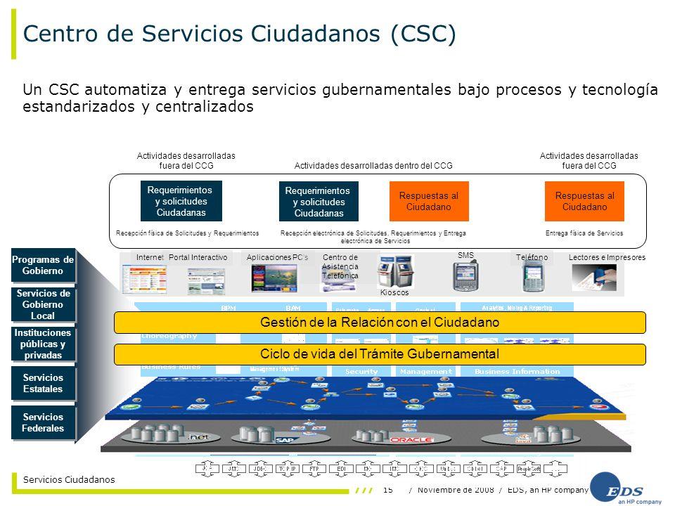 15/ Noviembre de 2008 / EDS, an HP company Servicios Ciudadanos Centro de Servicios Ciudadanos (CSC) Entrega física de Servicios Aplicaciones PCsCentr