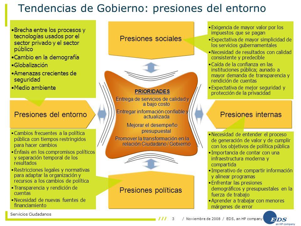 3/ Noviembre de 2008 / EDS, an HP company Servicios Ciudadanos Tendencias de Gobierno: presiones del entorno Presiones del entornoPresiones internas P