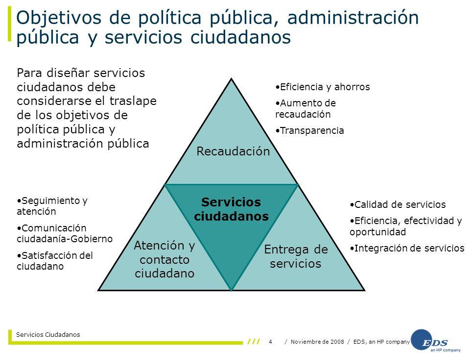 4/ Noviembre de 2008 / EDS, an HP company Servicios Ciudadanos Objetivos de política pública, administración pública y servicios ciudadanos Atención y