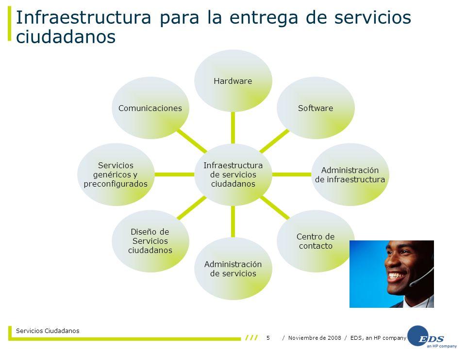 5/ Noviembre de 2008 / EDS, an HP company Servicios Ciudadanos Infraestructura de servicios ciudadanos HardwareSoftware Administración de infraestruct