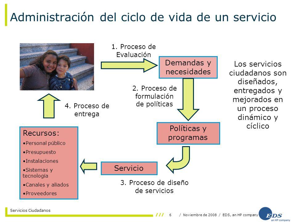 6/ Noviembre de 2008 / EDS, an HP company Servicios Ciudadanos Administración del ciclo de vida de un servicio Demandas y necesidades Políticas y prog