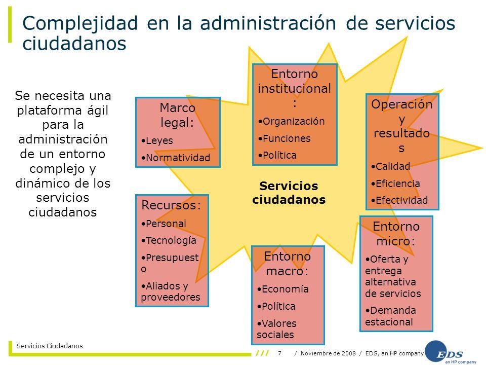 7/ Noviembre de 2008 / EDS, an HP company Servicios Ciudadanos Complejidad en la administración de servicios ciudadanos Servicios ciudadanos Marco leg