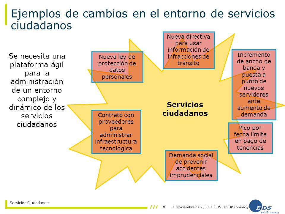 8/ Noviembre de 2008 / EDS, an HP company Servicios Ciudadanos Ejemplos de cambios en el entorno de servicios ciudadanos Servicios ciudadanos Nueva le