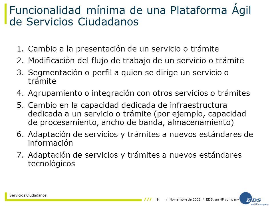9/ Noviembre de 2008 / EDS, an HP company Servicios Ciudadanos Funcionalidad mínima de una Plataforma Ágil de Servicios Ciudadanos 1.Cambio a la prese