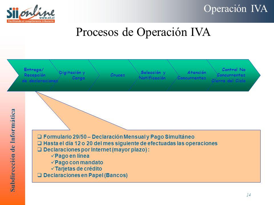 Subdirección de Informática 14 Selección y Notificación Cruces Digitación y Carga Entrega/ Recepción de declaraciones Atención Concurrentes Control No