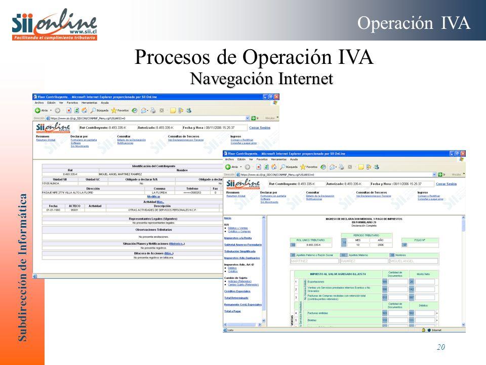 Subdirección de Informática 20 Operación IVA Navegación Internet Procesos de Operación IVA