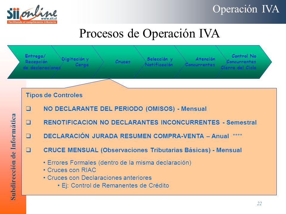 Subdirección de Informática 22 Errores Formales (dentro de la misma declaración) Cruces con RIAC Cruces con Declaraciones anteriores Ej: Control de Re