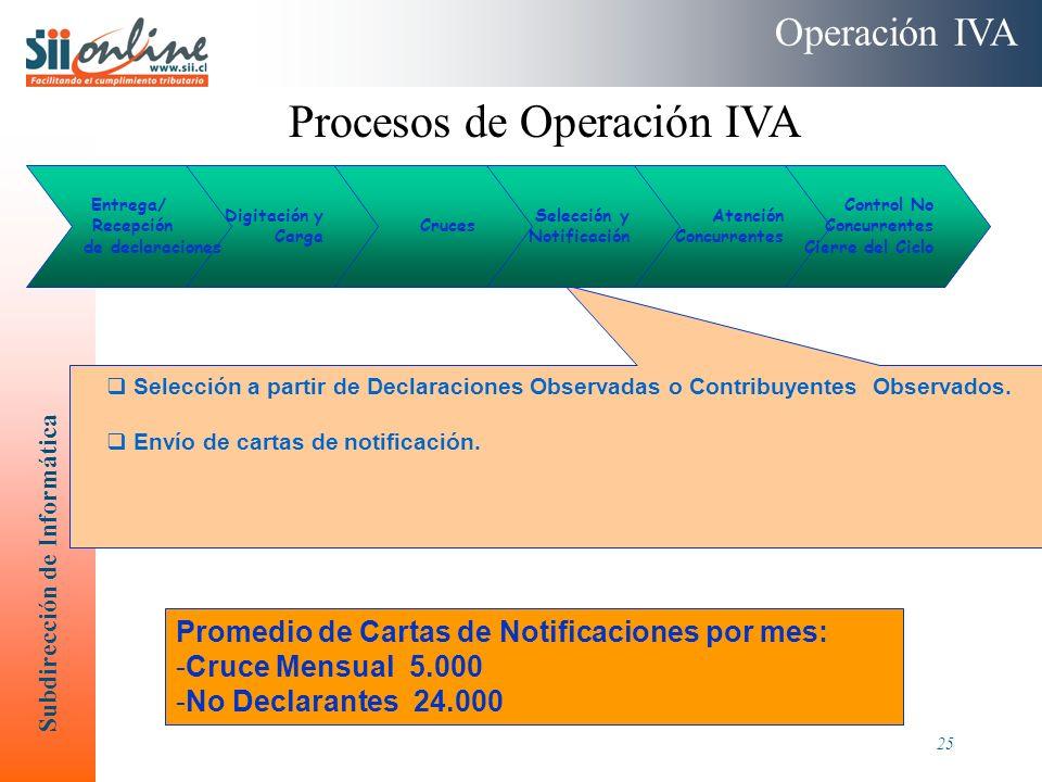 Subdirección de Informática 25 Selección y Notificación Cruces Digitación y Carga Entrega/ Recepción de declaraciones Atención Concurrentes Control No