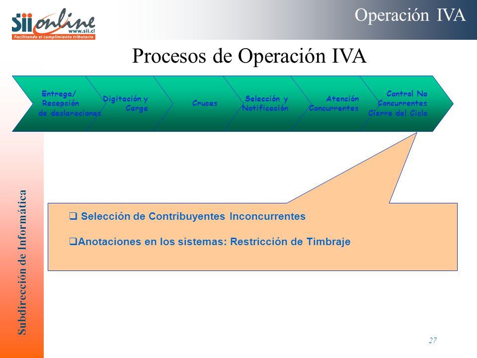 Subdirección de Informática 27 Selección de Contribuyentes Inconcurrentes Anotaciones en los sistemas: Restricción de Timbraje Selección y Notificació