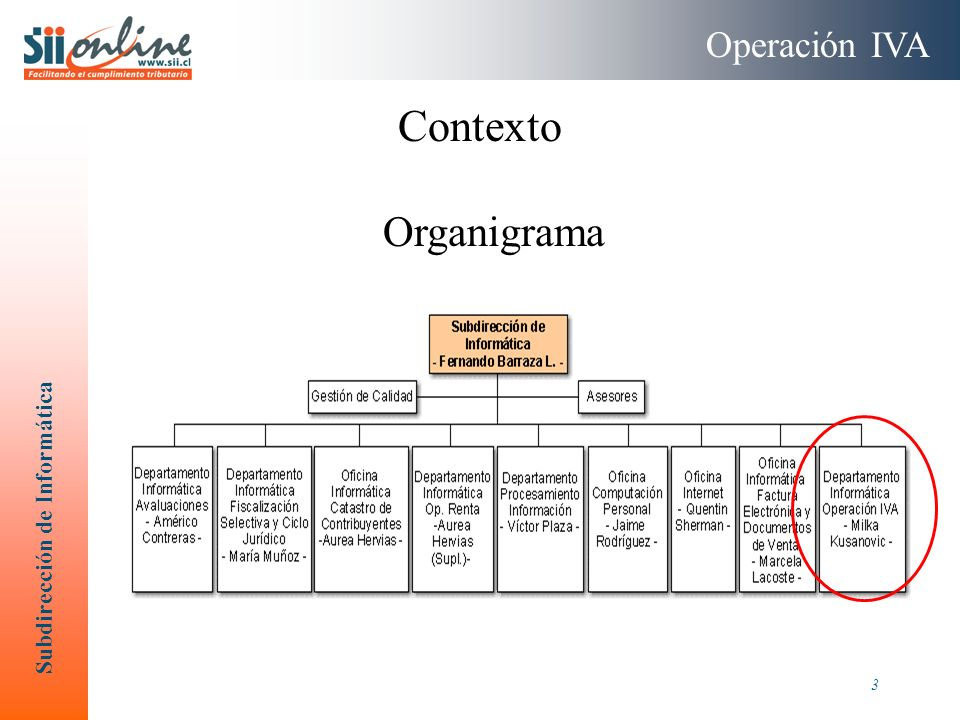 Subdirección de Informática 3 Contexto Organigrama Operación IVA