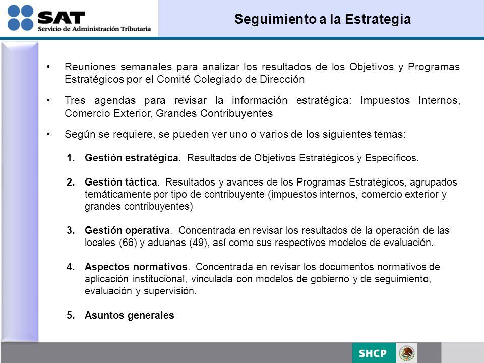 Indicadores de Operación SAT Administraciones Locales AduanasAduanas