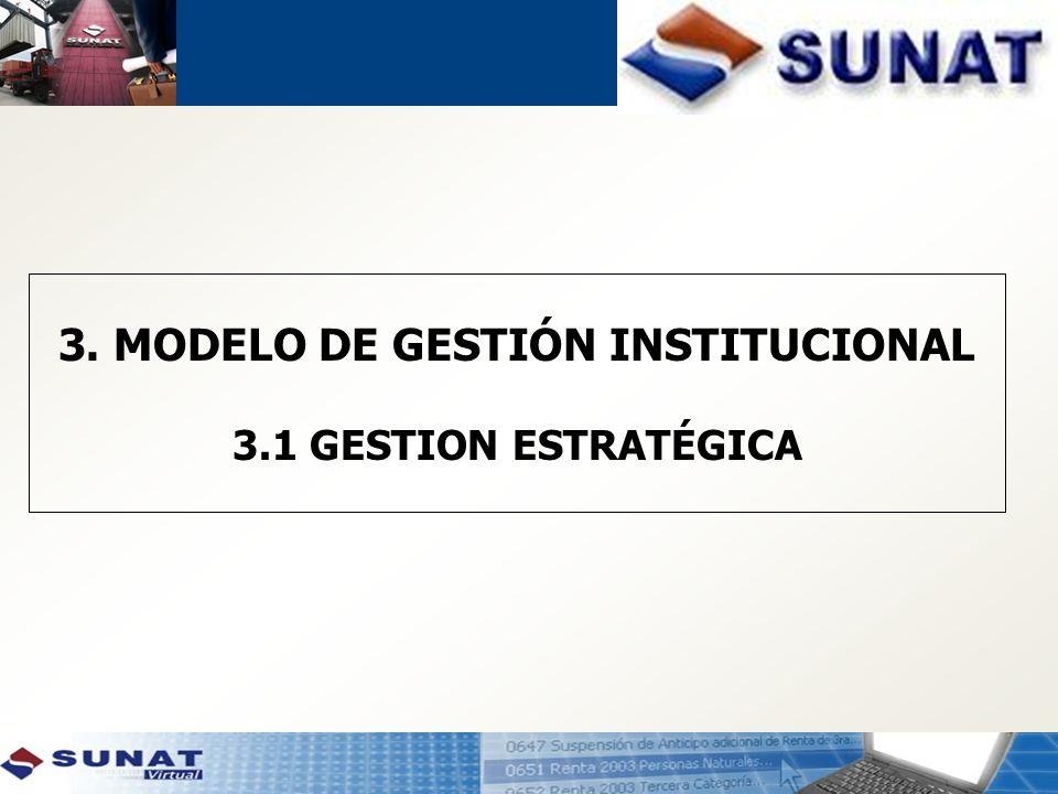 3. MODELO DE GESTIÓN INSTITUCIONAL 3.1 GESTION ESTRATÉGICA