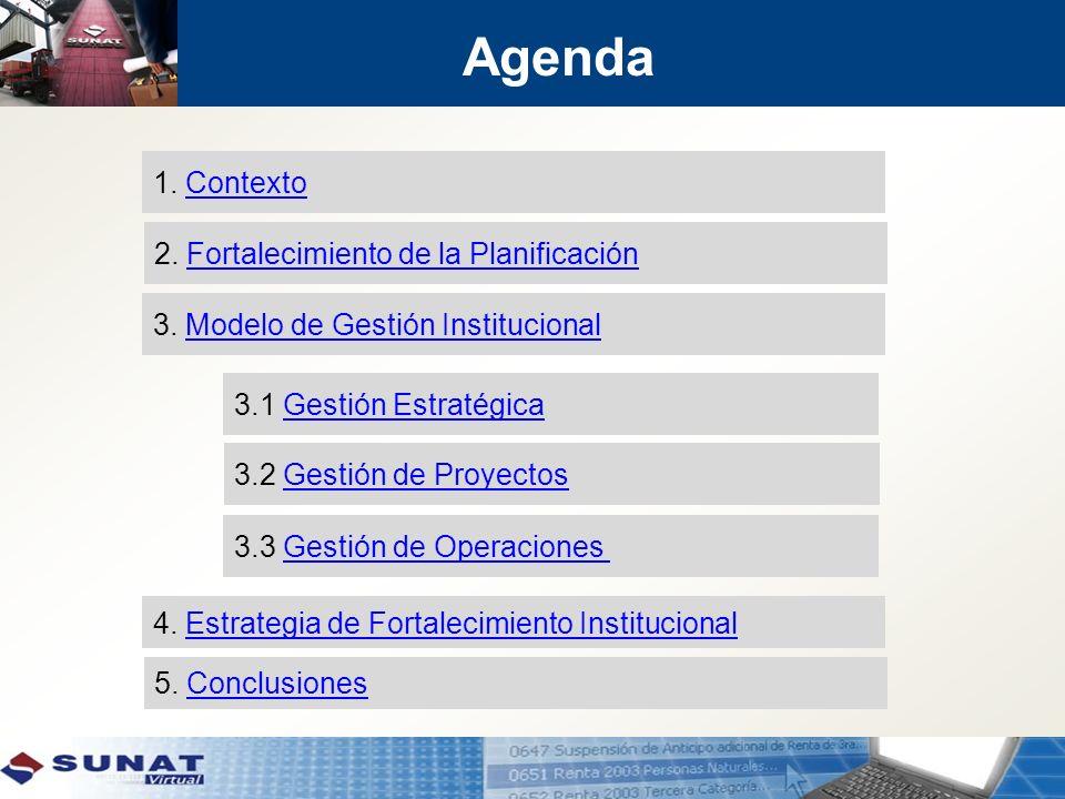 Agenda 3.1 Gestión EstratégicaGestión Estratégica 3.3 Gestión de OperacionesGestión de Operaciones 4. Estrategia de Fortalecimiento InstitucionalEstra