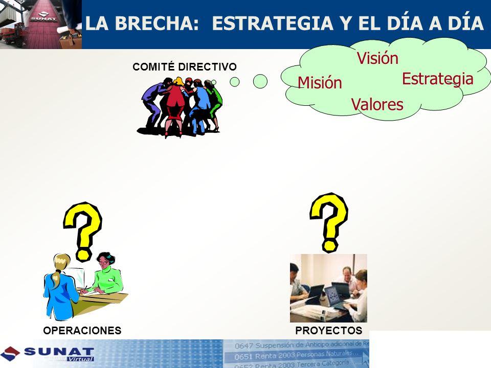 22 LA BRECHA: ESTRATEGIA Y EL DÍA A DÍA Misión Visión Estrategia Valores COMITÉ DIRECTIVO OPERACIONES PROYECTOS