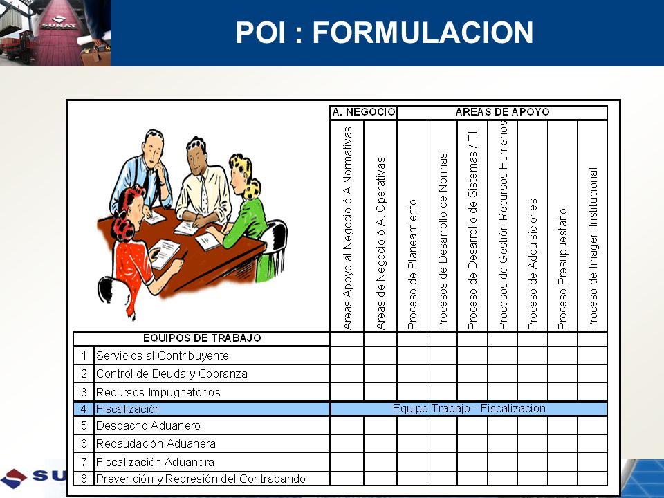 POI : FORMULACION