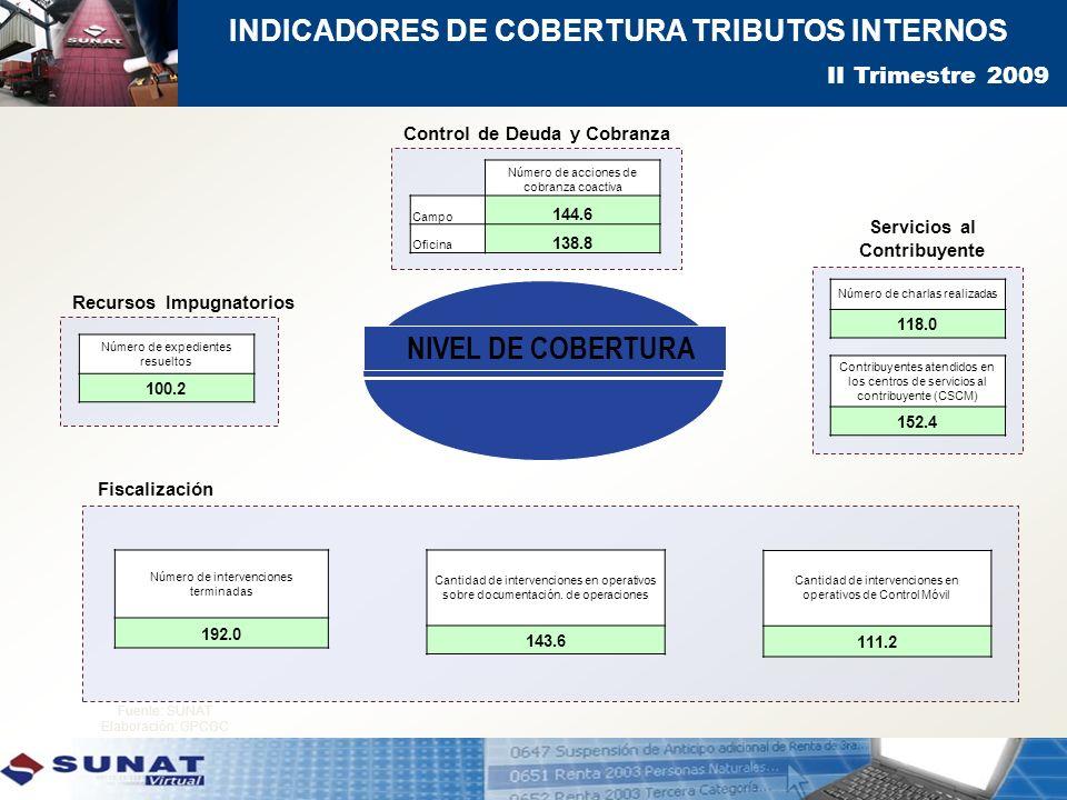 INDICADORES DE COBERTURA TRIBUTOS INTERNOS Número de expedientes resueltos 100.2 Número de intervenciones terminadas 192.0 Número de acciones de cobra