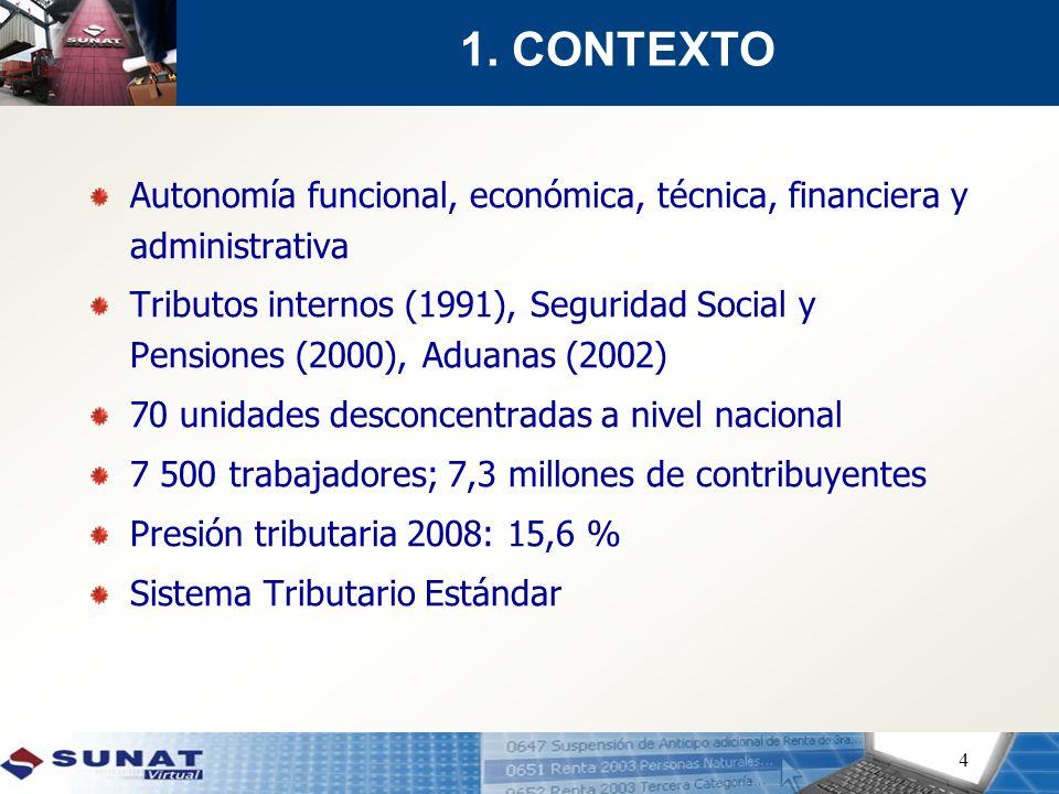 4 Autonomía funcional, económica, técnica, financiera y administrativa Tributos internos (1991), Seguridad Social y Pensiones (2000), Aduanas (2002) 7