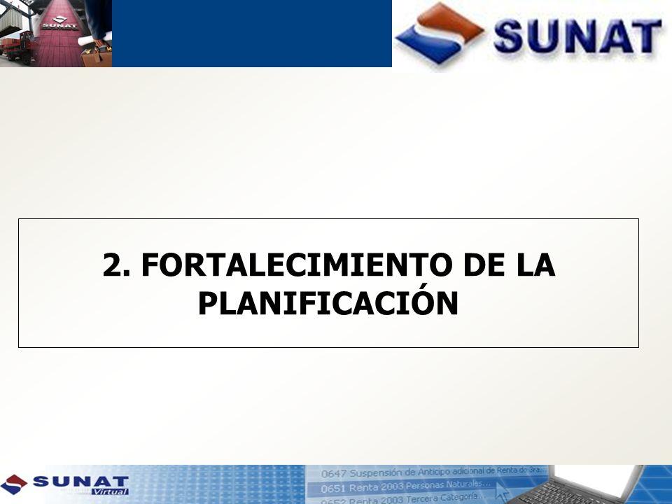 Ficha Análisis ANALISIS ESTRATEGICO 1.Descripción 2.