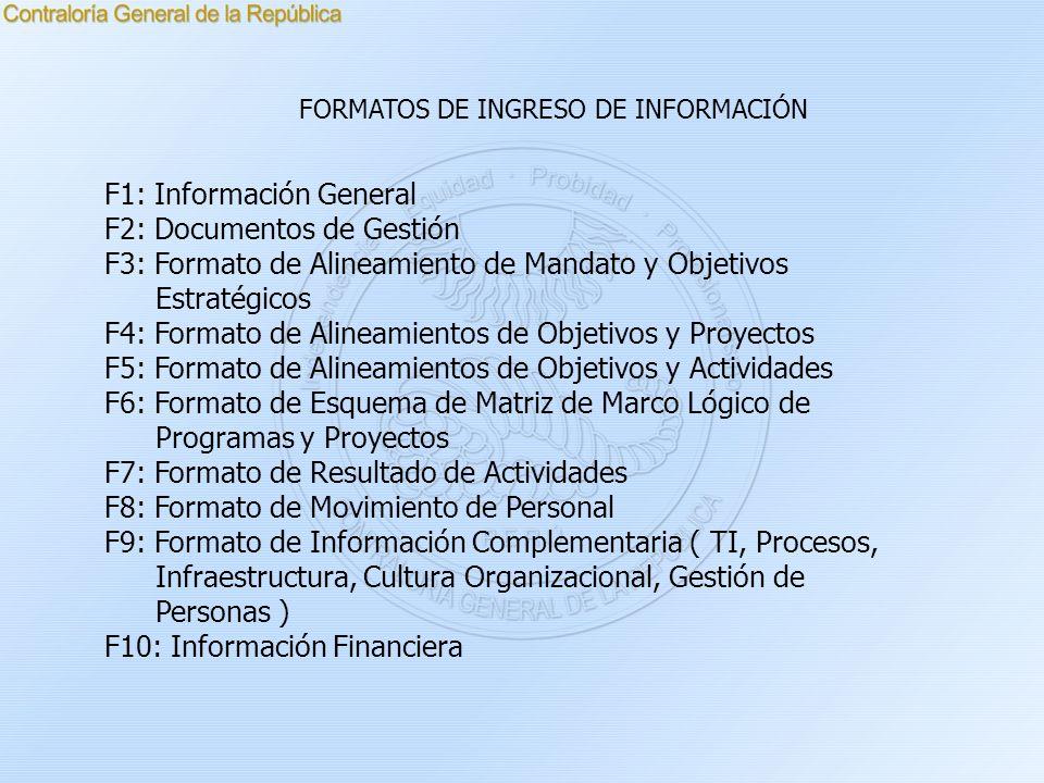 F1: Información General F2: Documentos de Gestión F3: Formato de Alineamiento de Mandato y Objetivos Estratégicos F4: Formato de Alineamientos de Obje