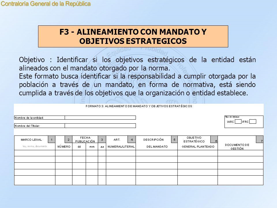 F3 - ALINEAMIENTO CON MANDATO Y OBJETIVOS ESTRATEGICOS Objetivo : Identificar si los objetivos estratégicos de la entidad están alineados con el manda