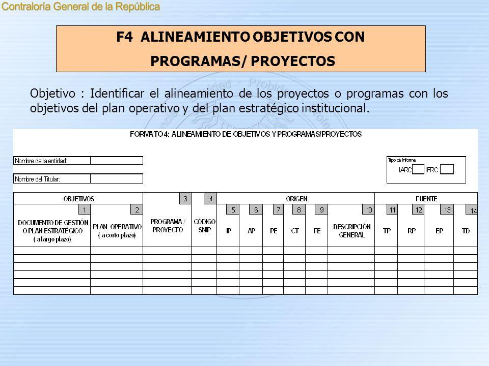 F4 ALINEAMIENTO OBJETIVOS CON PROGRAMAS/ PROYECTOS Objetivo : Identificar el alineamiento de los proyectos o programas con los objetivos del plan oper