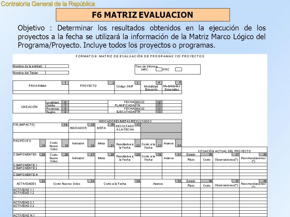 F6 MATRIZ EVALUACION Objetivo : Determinar los resultados obtenidos en la ejecución de los proyectos a la fecha se utilizará la información de la Matr