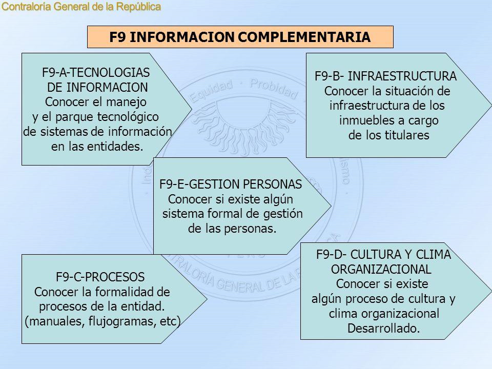 F9 INFORMACION COMPLEMENTARIA F9-A-TECNOLOGIAS DE INFORMACION Conocer el manejo y el parque tecnológico de sistemas de información en las entidades. F