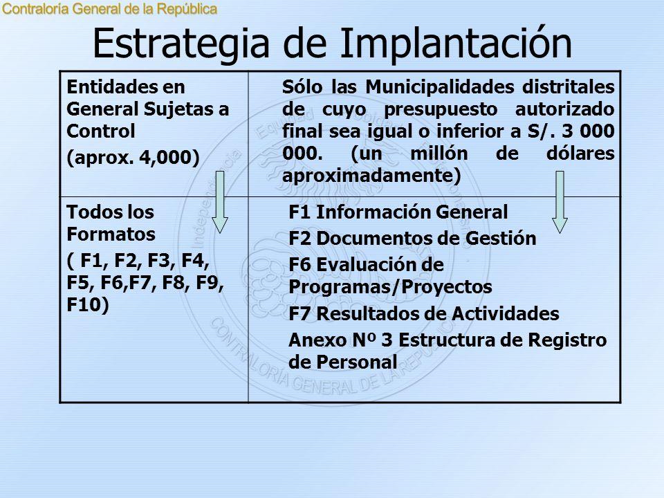 Estrategia de Implantación Entidades en General Sujetas a Control (aprox. 4,000) Sólo las Municipalidades distritales de cuyo presupuesto autorizado f