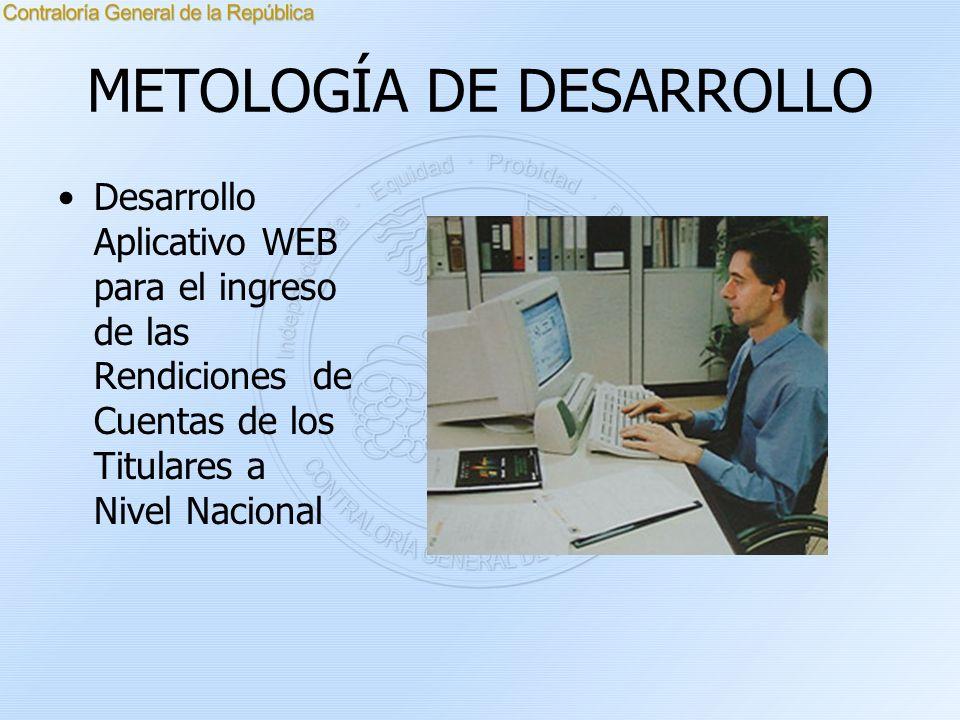METOLOGÍA DE DESARROLLO Desarrollo Aplicativo WEB para el ingreso de las Rendiciones de Cuentas de los Titulares a Nivel Nacional