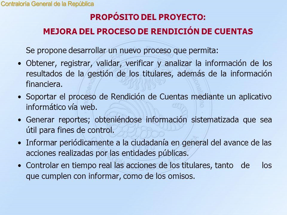 F7 RESULTADOS DE ACTIVIDADES Objetivo : Determinar los resultados obtenidos de las actividades ejecutadas a la fecha reportada en el Informe de Rendición de Cuentas -IRC.