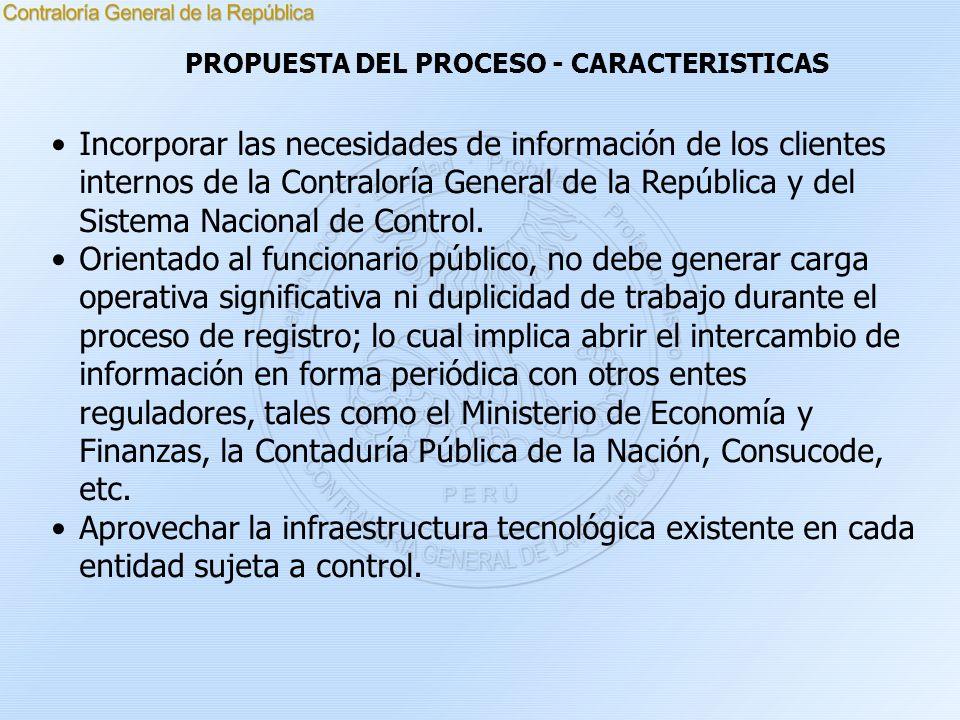 PROPUESTA DEL PROCESO - CARACTERISTICAS Incorporar las necesidades de información de los clientes internos de la Contraloría General de la República y